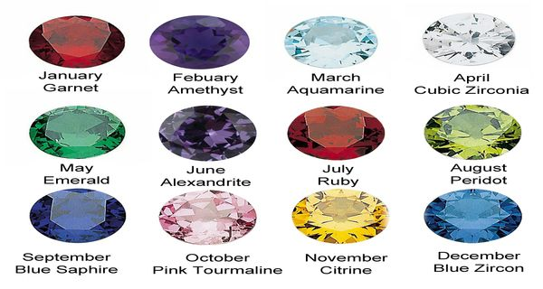 What S The Hidden Meaning Of Your Birthstone Birth Stones Chart Birthstones Birthstone Colors