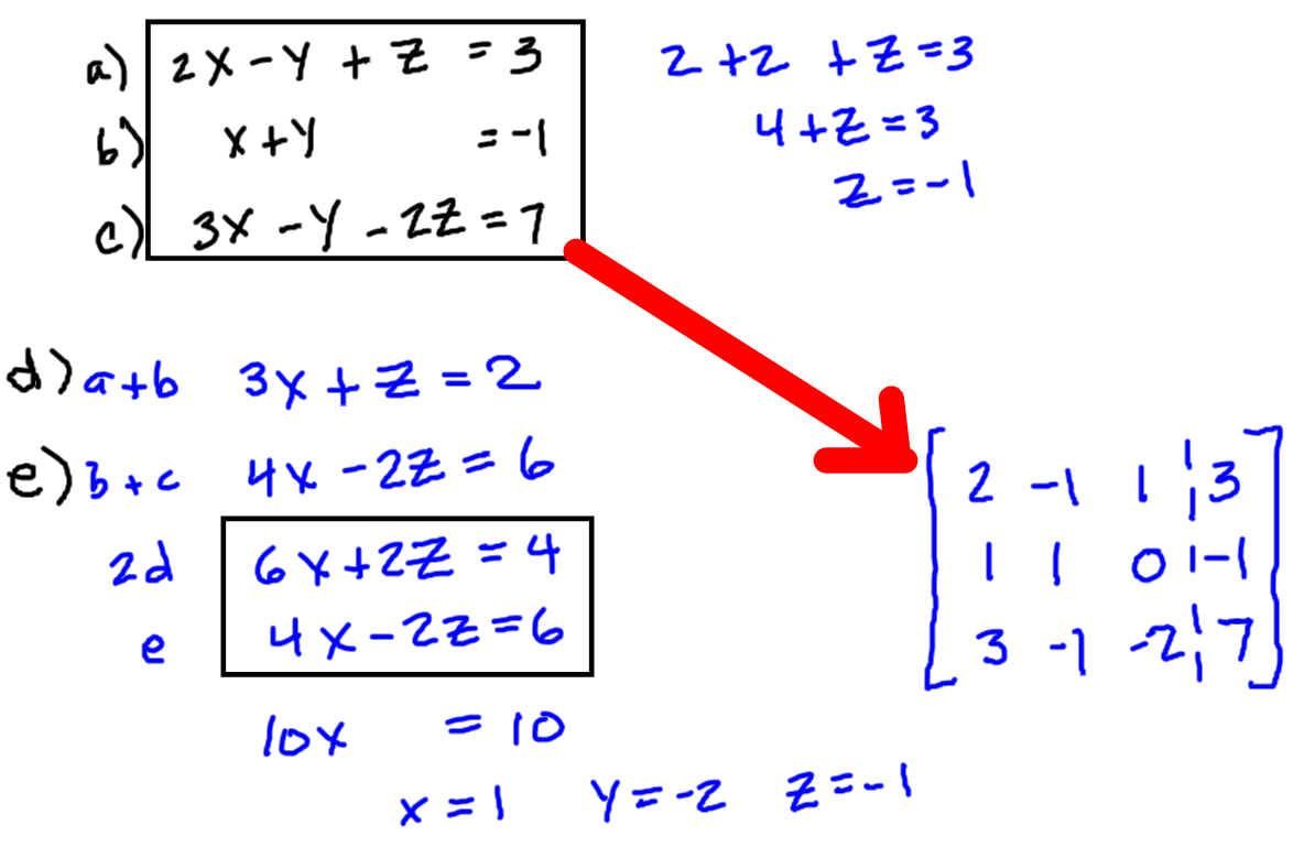 How To Solve Systems Of Linear Equations