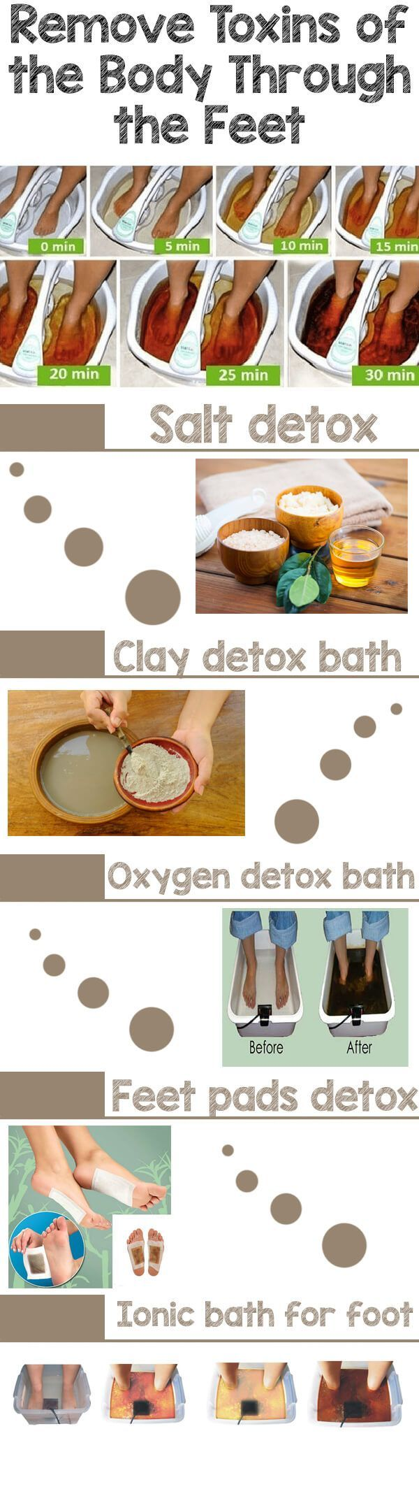 Detox baths will make you look and feel healthier and better to detox baths will make you look and feel healthier and better to make tired feet nvjuhfo Images