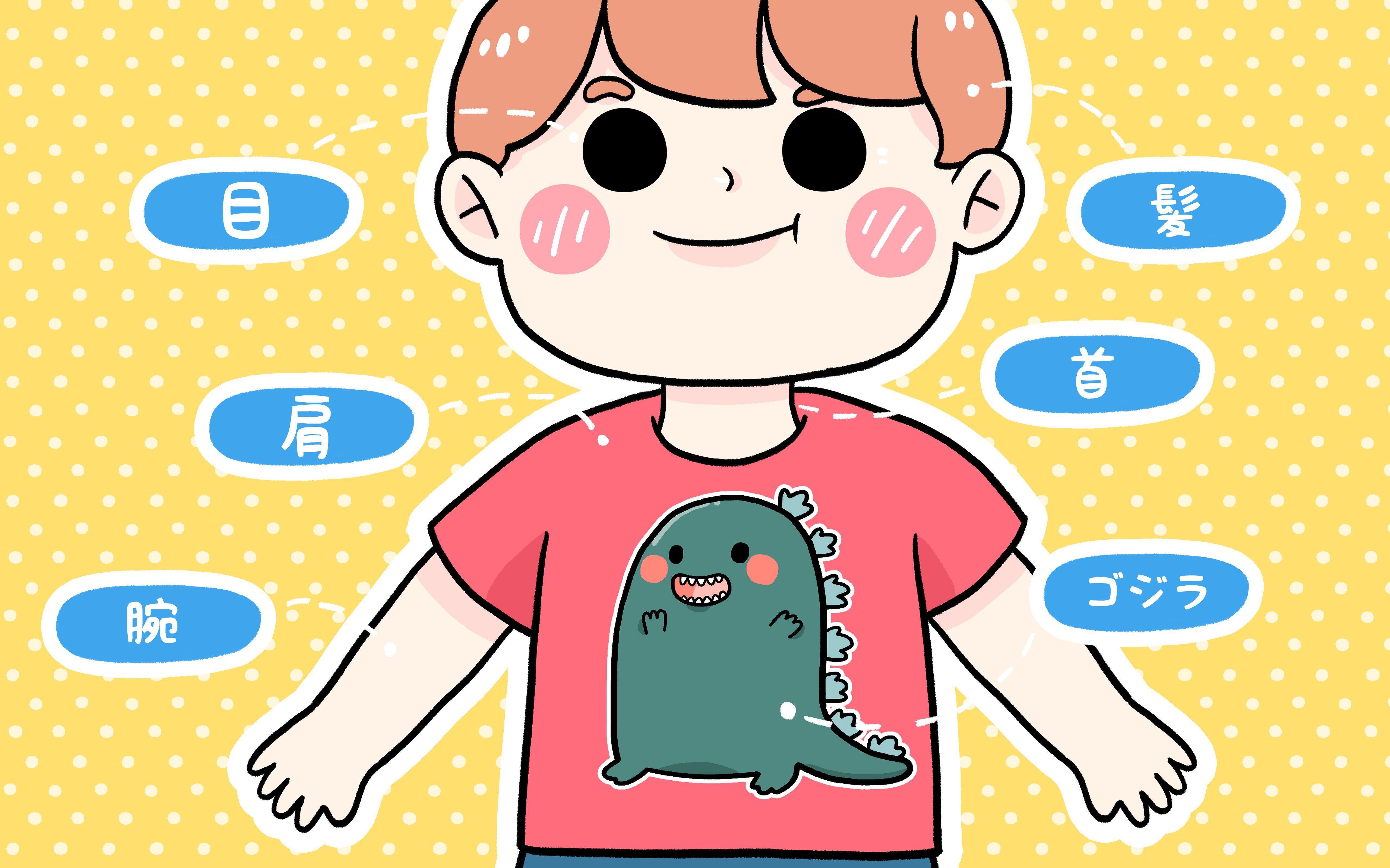 Partes Do Corpo Humano Em Japones