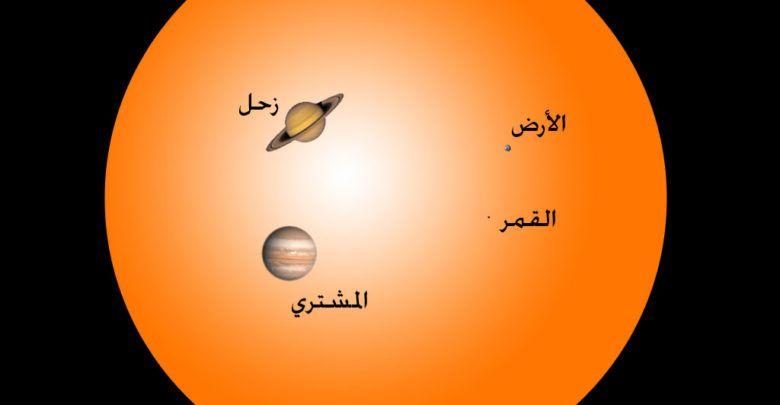 تعريف الشمس ومكوناتها وحقائق علمية غريبة عنها Movie Posters Movies Poster