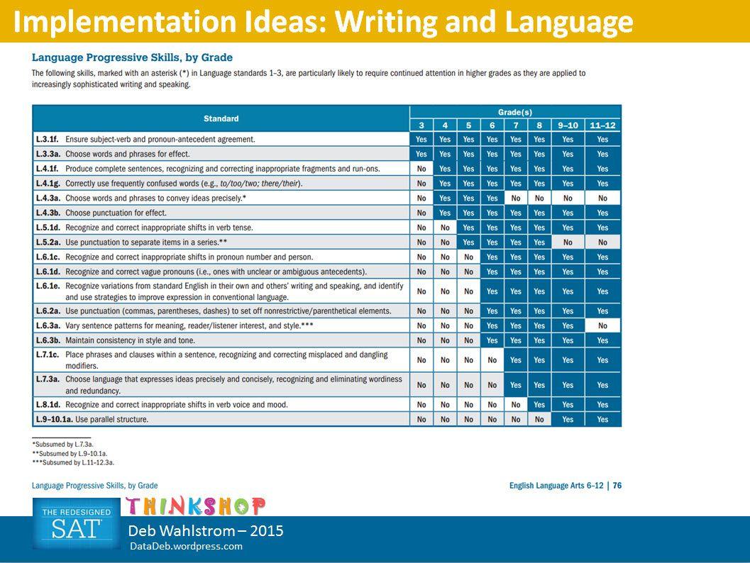 Redesigned SAT – Essential Language Progressive Skills Alert