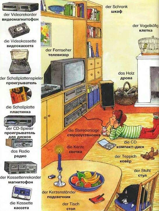 Wohnzimmer  Wortschatz in Bildern  Deutsch lernen