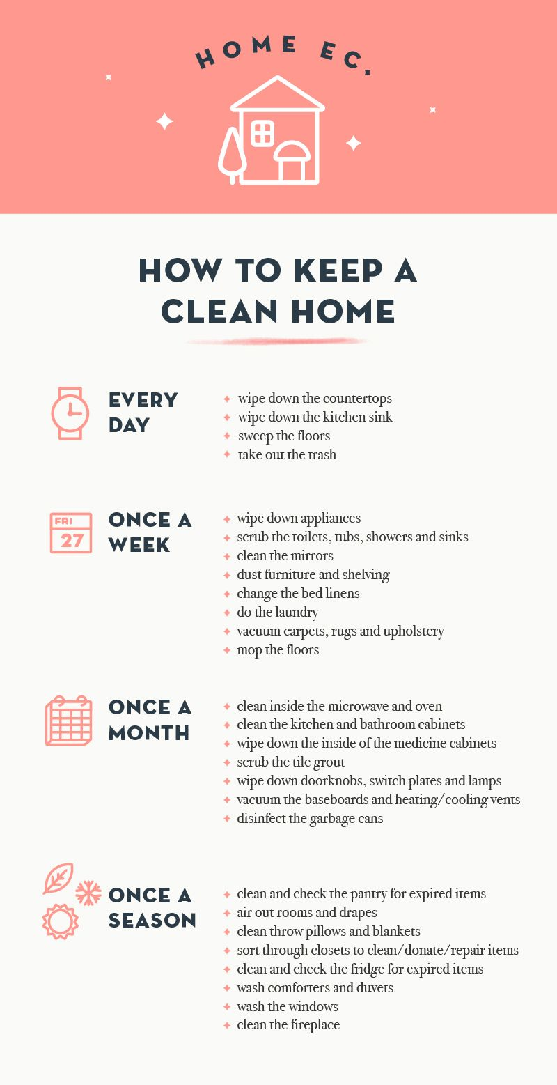 House cleaning checklist in spanish - How To Keep A Clean House