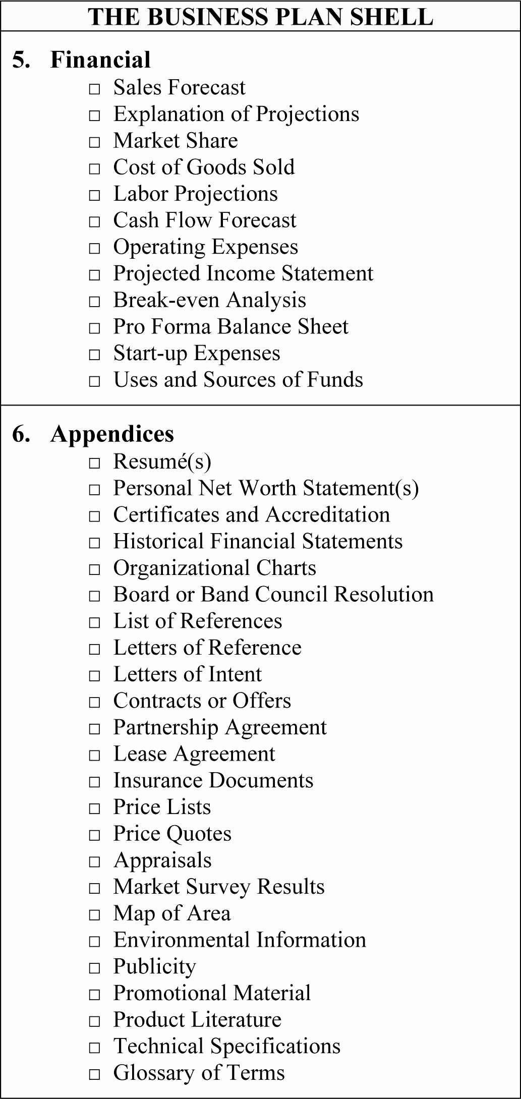 Sample Cash Flow Statement For Startup Business Cash Flow Statement Cash Flow Start Up Business