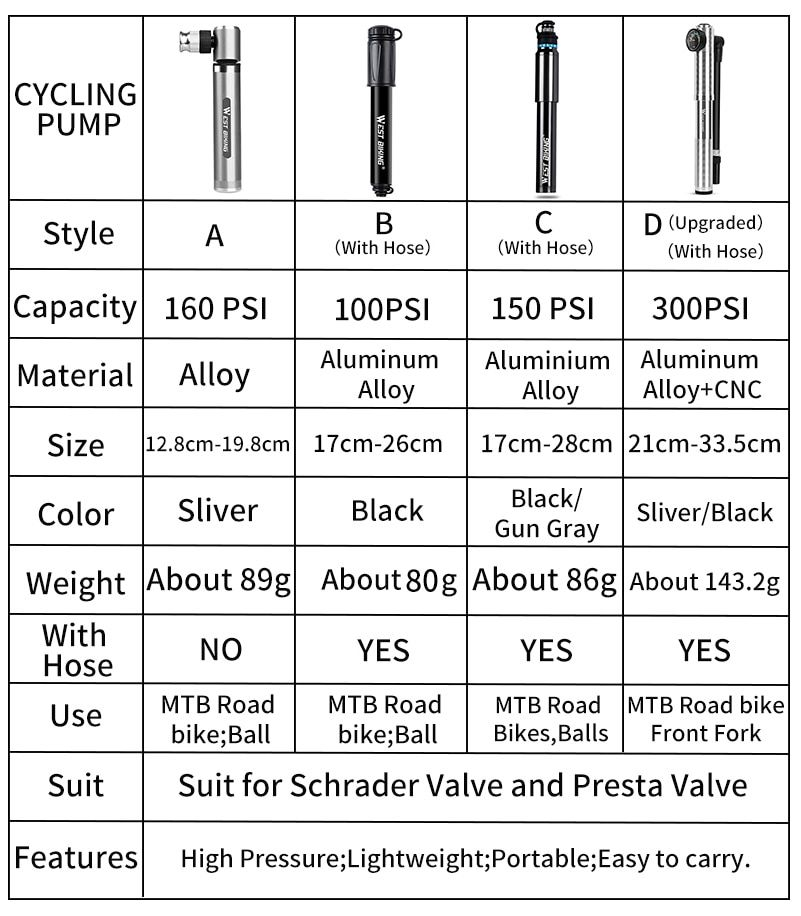 Psi For Mountain Bike Tire