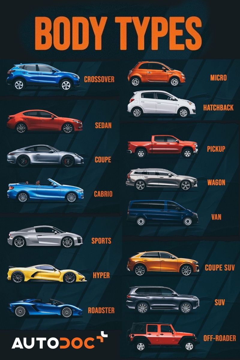 Car Body Types Names Auto Parts Vw Passat Cc We Sell Cars Passat Cc