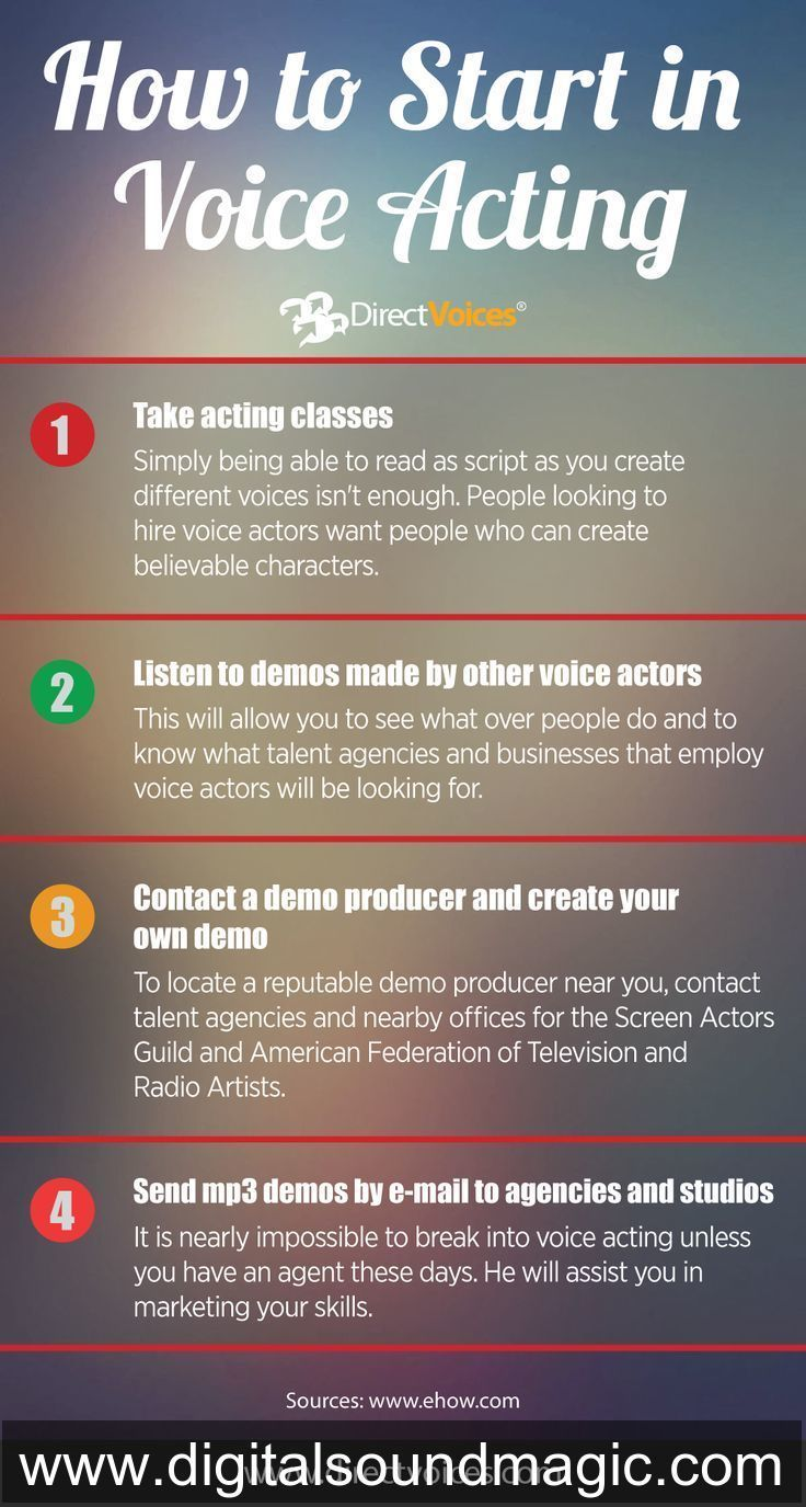 How to Start in Voice Acting voiceover infographic