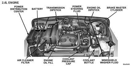 Jeep Wrangler 2005 TJ 24L Engine Diagram | Parts | Jeep