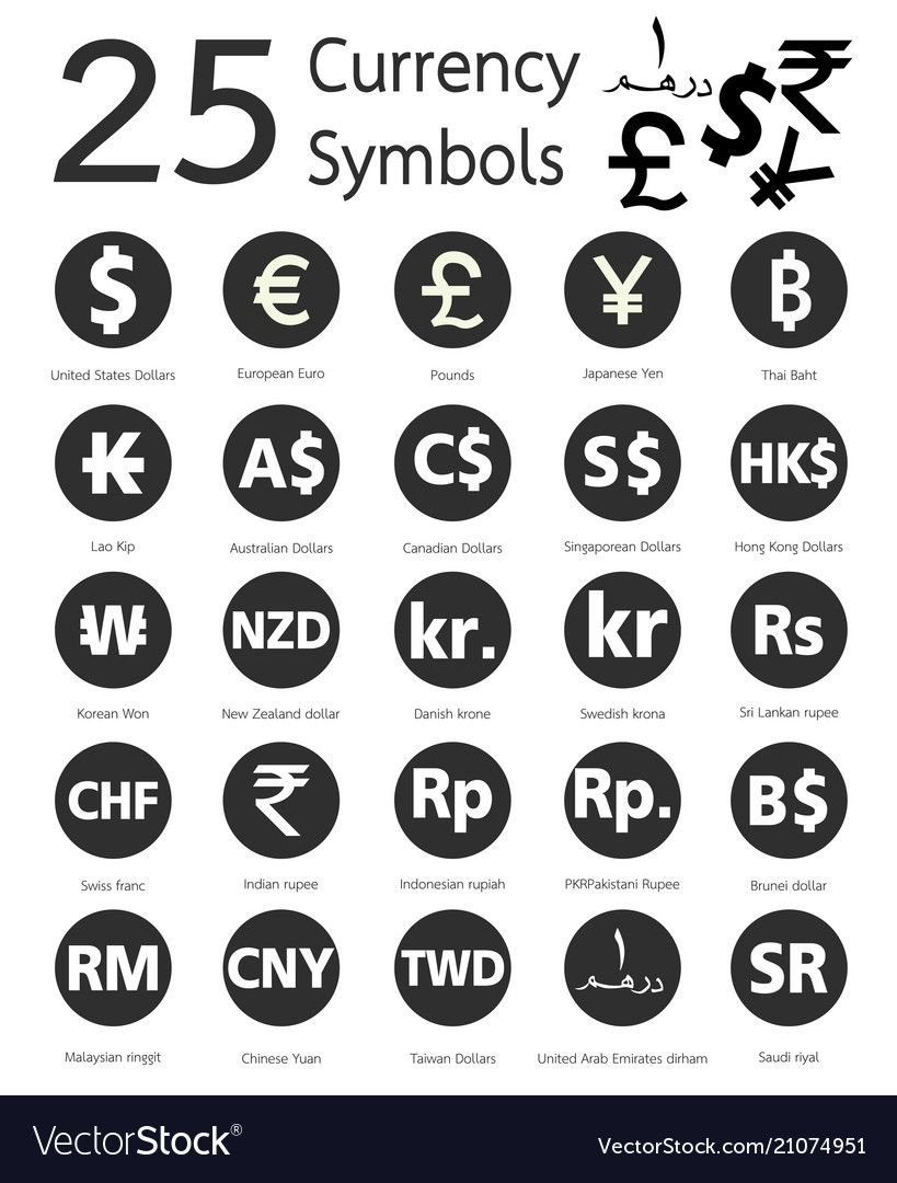25 Currency Symbols Vector Image On In