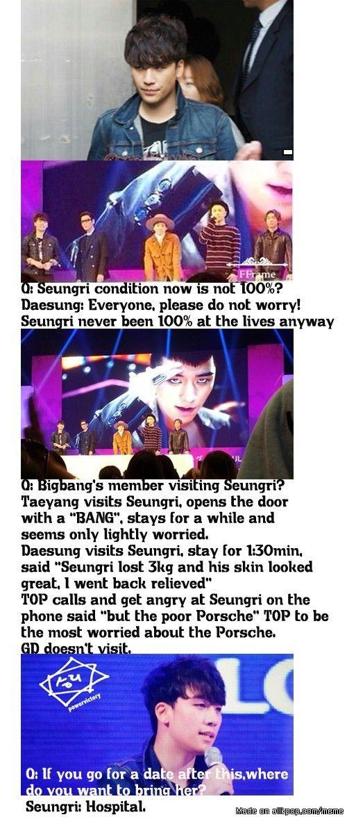 Bigbang dating door