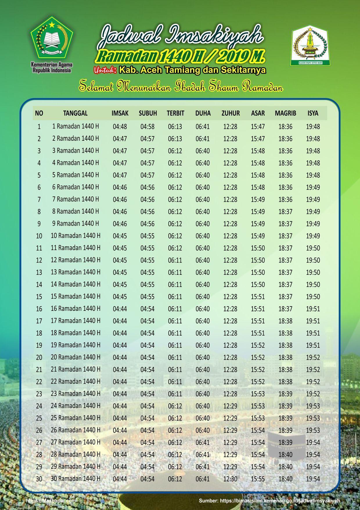 Jadwal Imsakiyah 1440 Ramadhan 2019 - Aceh Tamiang ...