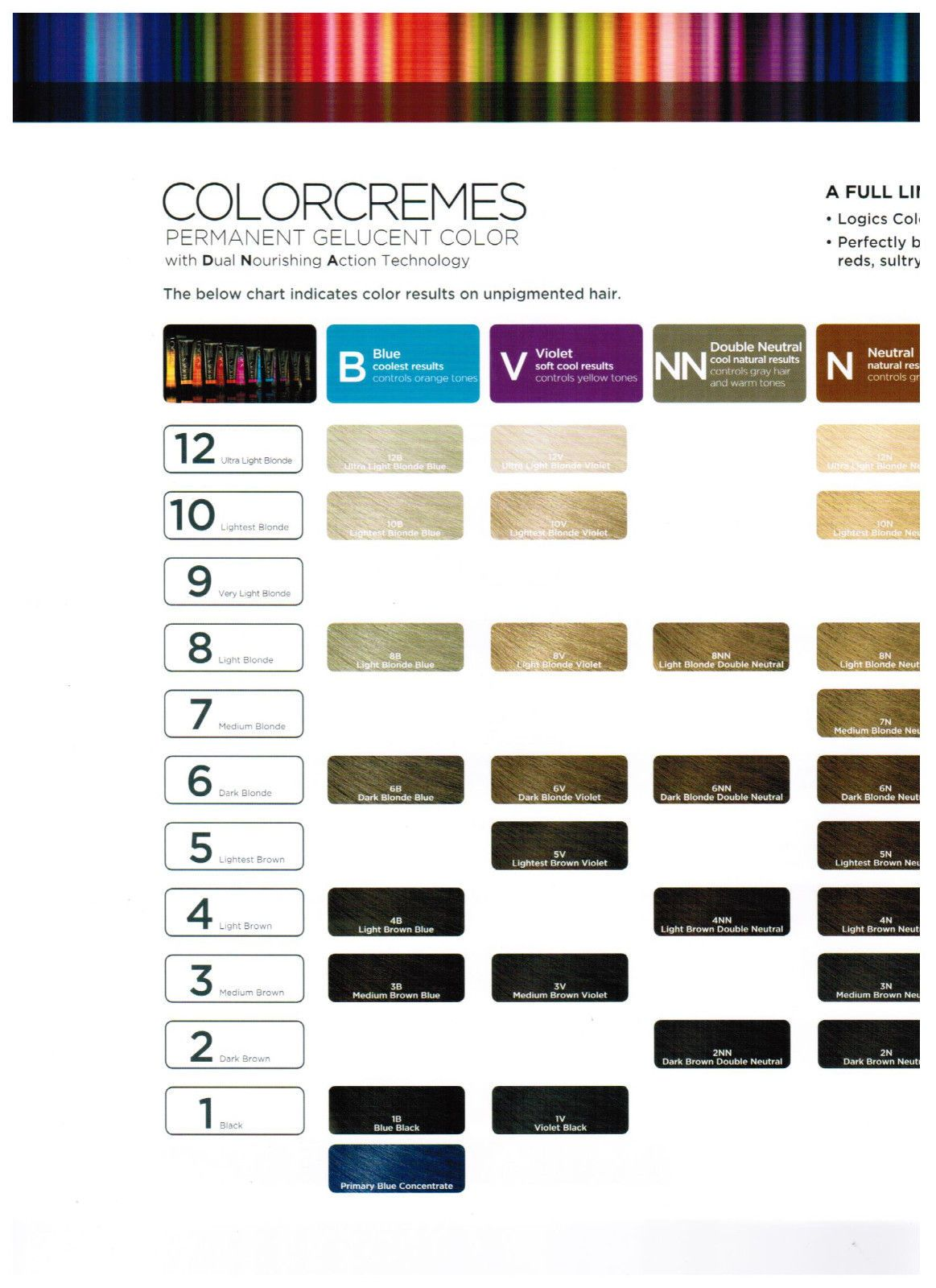 Matrix Logics Color Dna 1 Paper Color Chart Hair Color Chart Redken Hair Color Chart Kenra Color