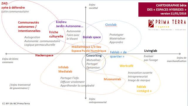 Cartographie Espaces Hybrides Prima Terra 11 01 2016 Tiers Lieu Wikipedia Tiers Lieux Cartographie Espace Rural