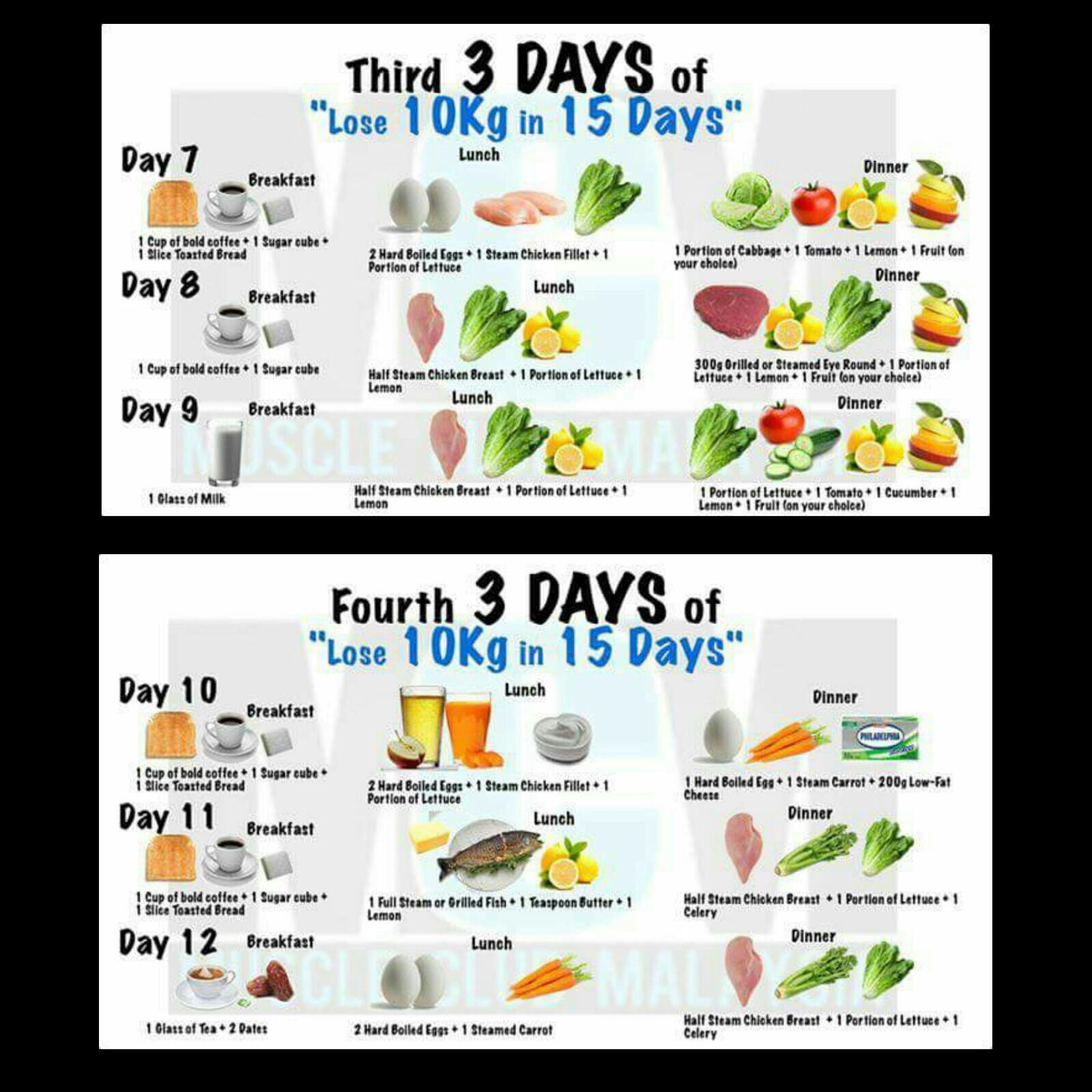 Pin On Tips Diet By Kevin Zahri