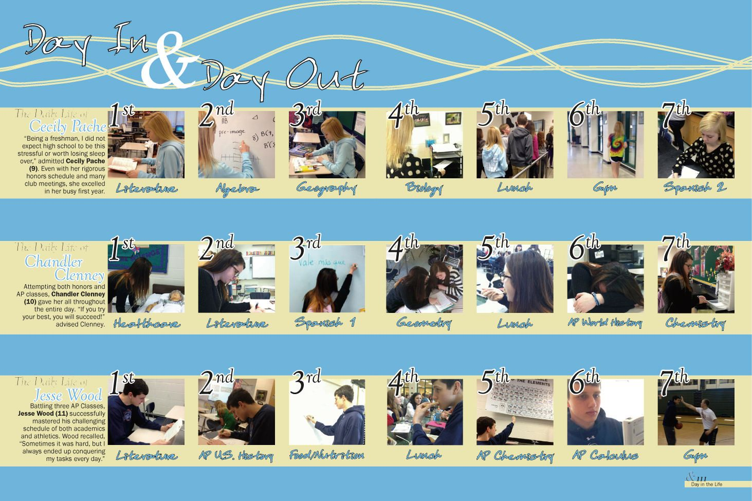 auberon creekview high school canton ga yearbook feature day