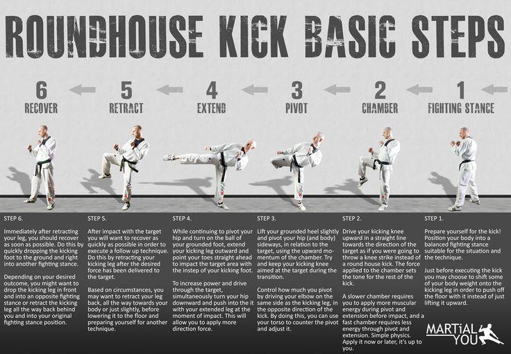taichi-kungfu. Taekwondo ShoesKarate ...