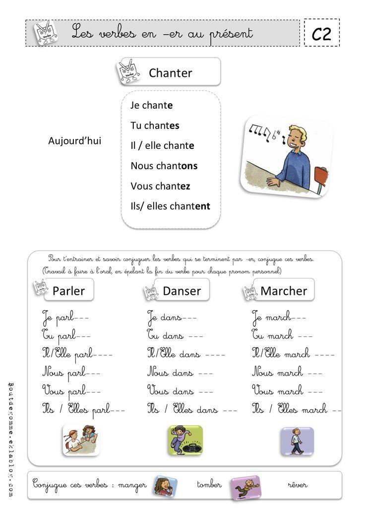 French verbs conjugation: les verbes en ER au présent ...