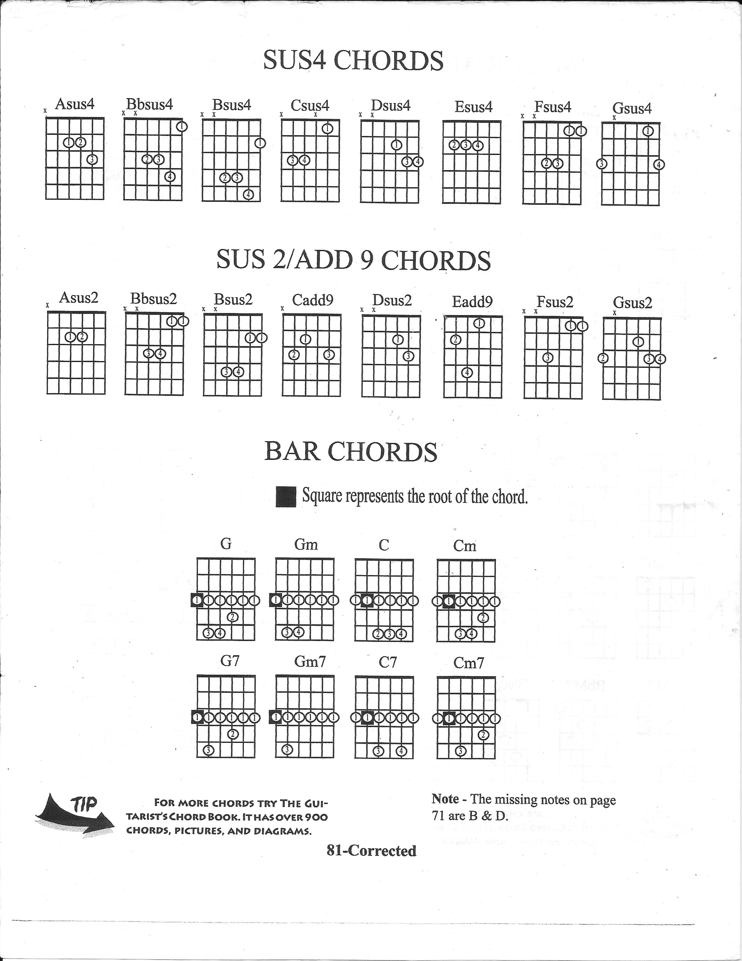 Guitar Suspended Add Barre Chord Diagrams Teaching Aid For Print
