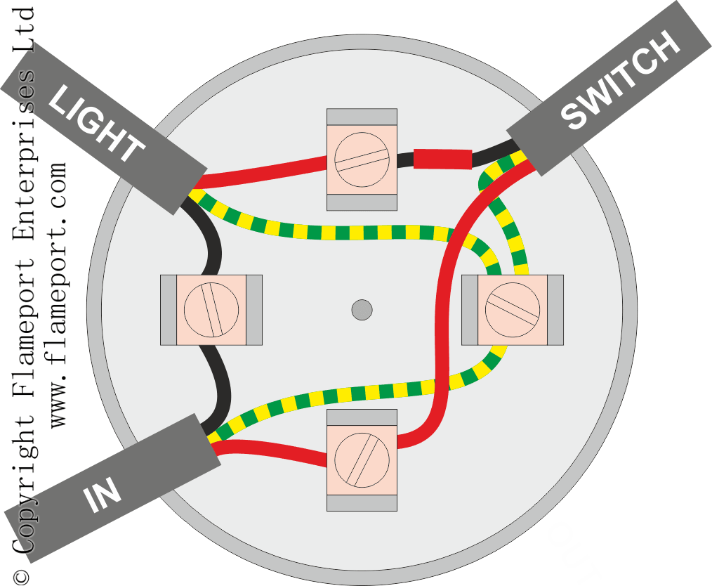 Lighting Circuits Using Junction Boxes In 2020