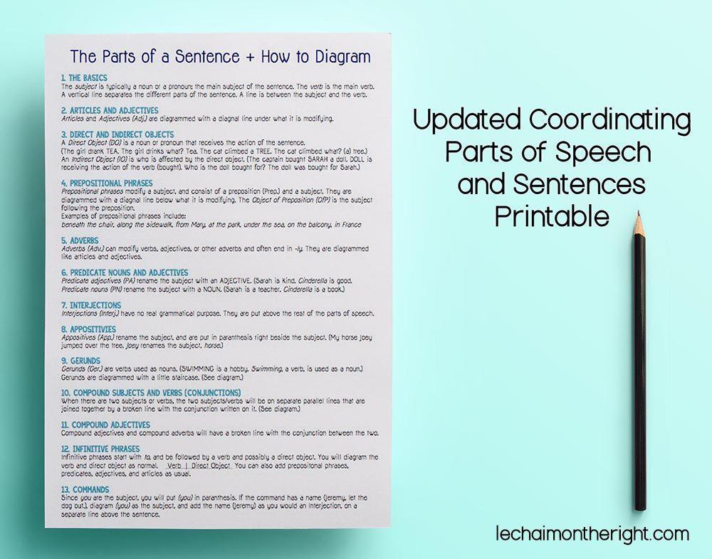 How To Diagram Sentences  Diagramming Sentences Cheat