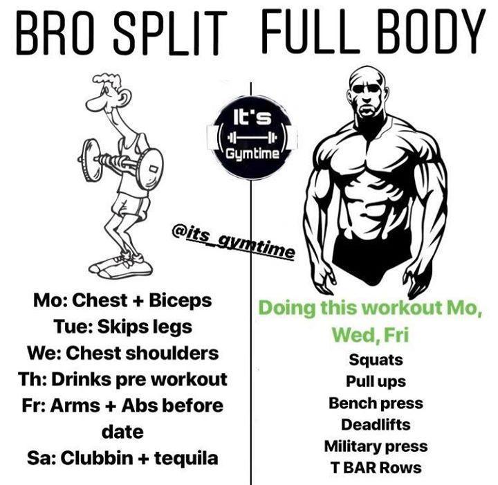 #body #diet #Fit #fitness #fitnessstudio #inspi #kettlebell trainingsplan muskelaufbau #preisverglei...