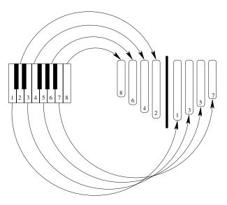 Fundamentals of the Kalimba – Jami J