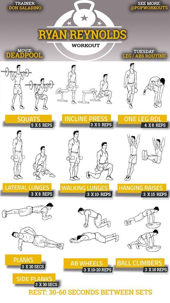Deadpool Workout Ryan Reynolds The Rock Workout Workout Chart