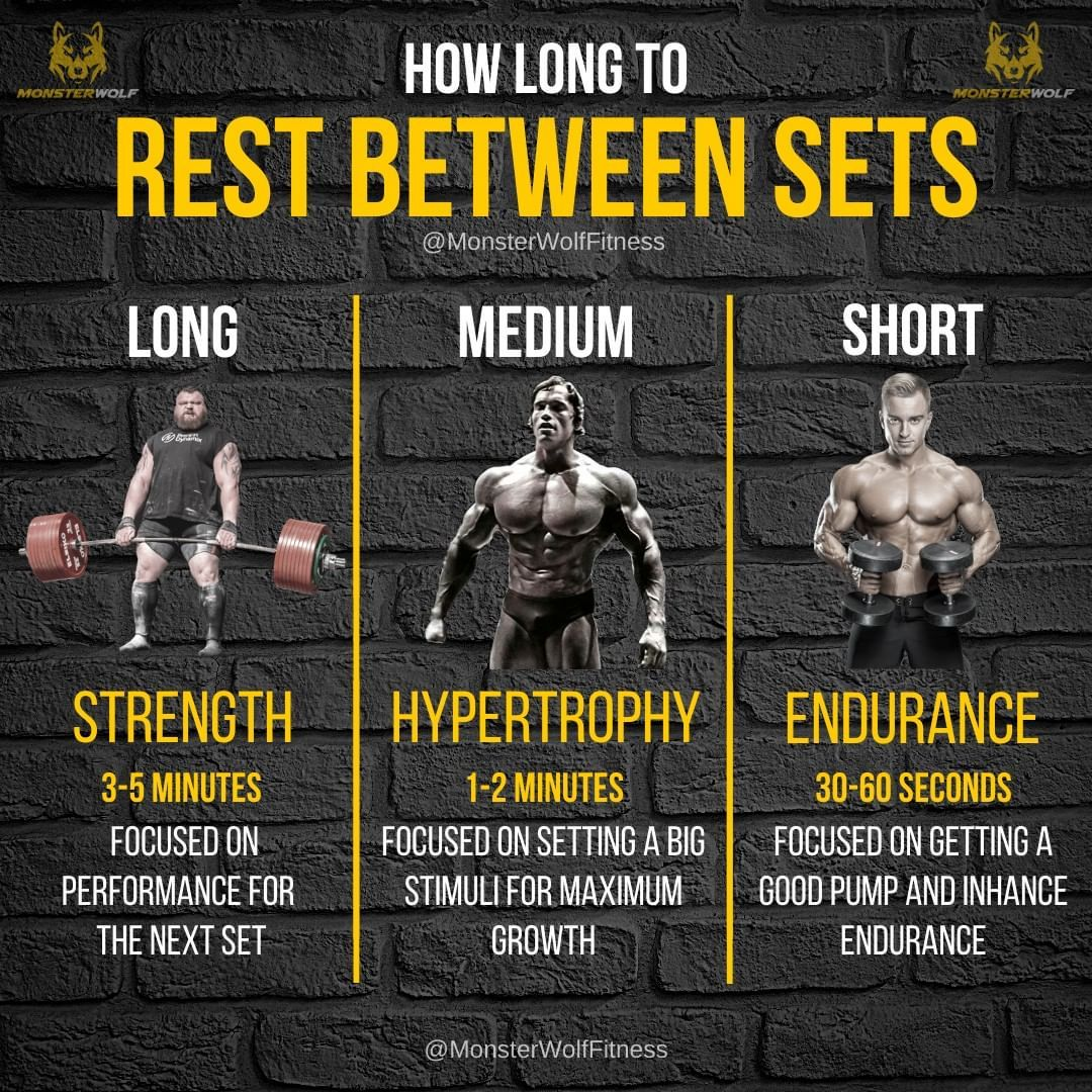The Amount Of Time To Rest Between Sets For Strength Hypertrophy Endurance Ejercicios Y Entrenamiento