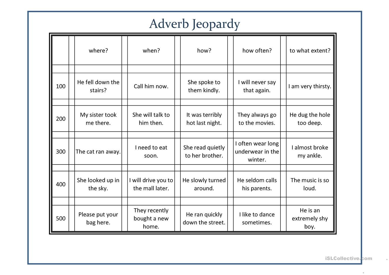 Adverb Jeopardy Worksheet