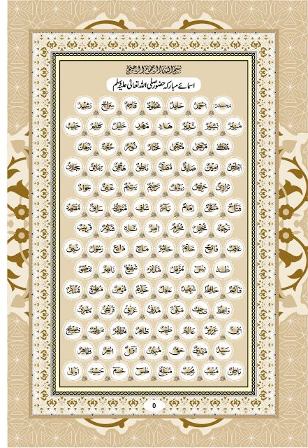 Pin by Malik Z on 99 Names Of Prophet Mohammad (S A W) | Allah