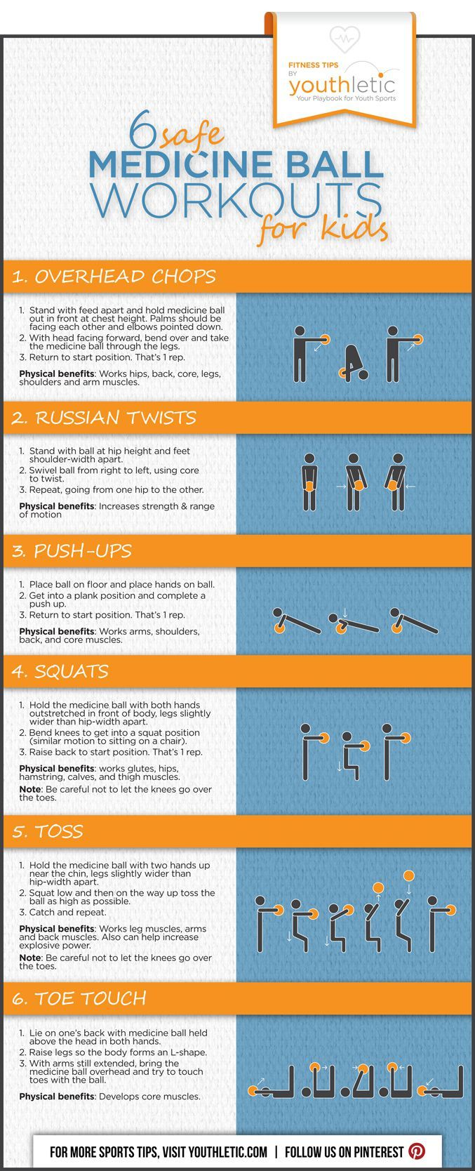 Pin by Youthletic: Youth Sports Playbook on Improving ...