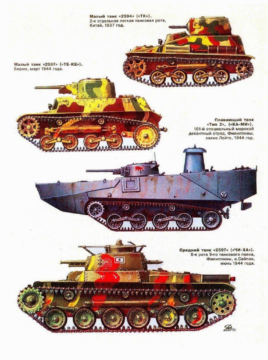 Japanese Armour Japanese Tanks Military Vehicles Tanks Military