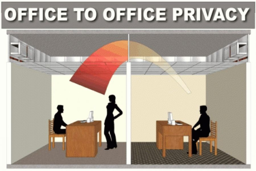 The Privacy Board System Solves