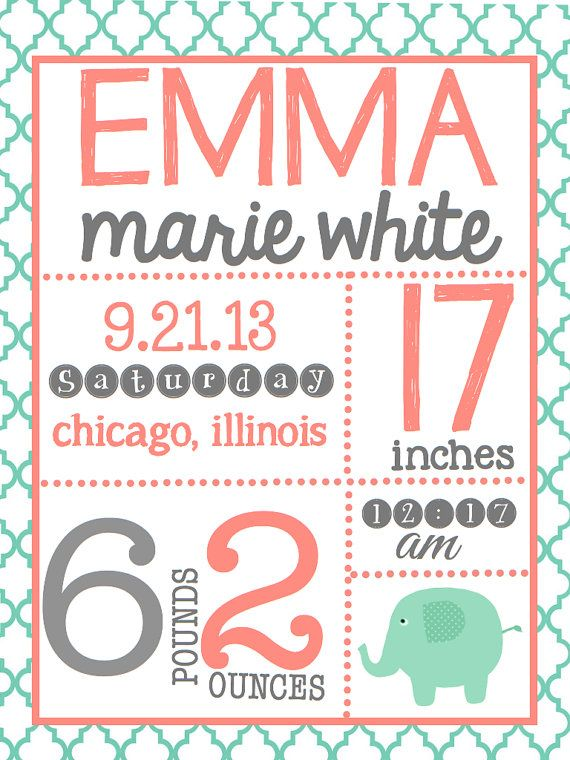 Chalkboard Birth Statistic PRINTABLE Wall Art Personalized Baby – Birth Announcement Art