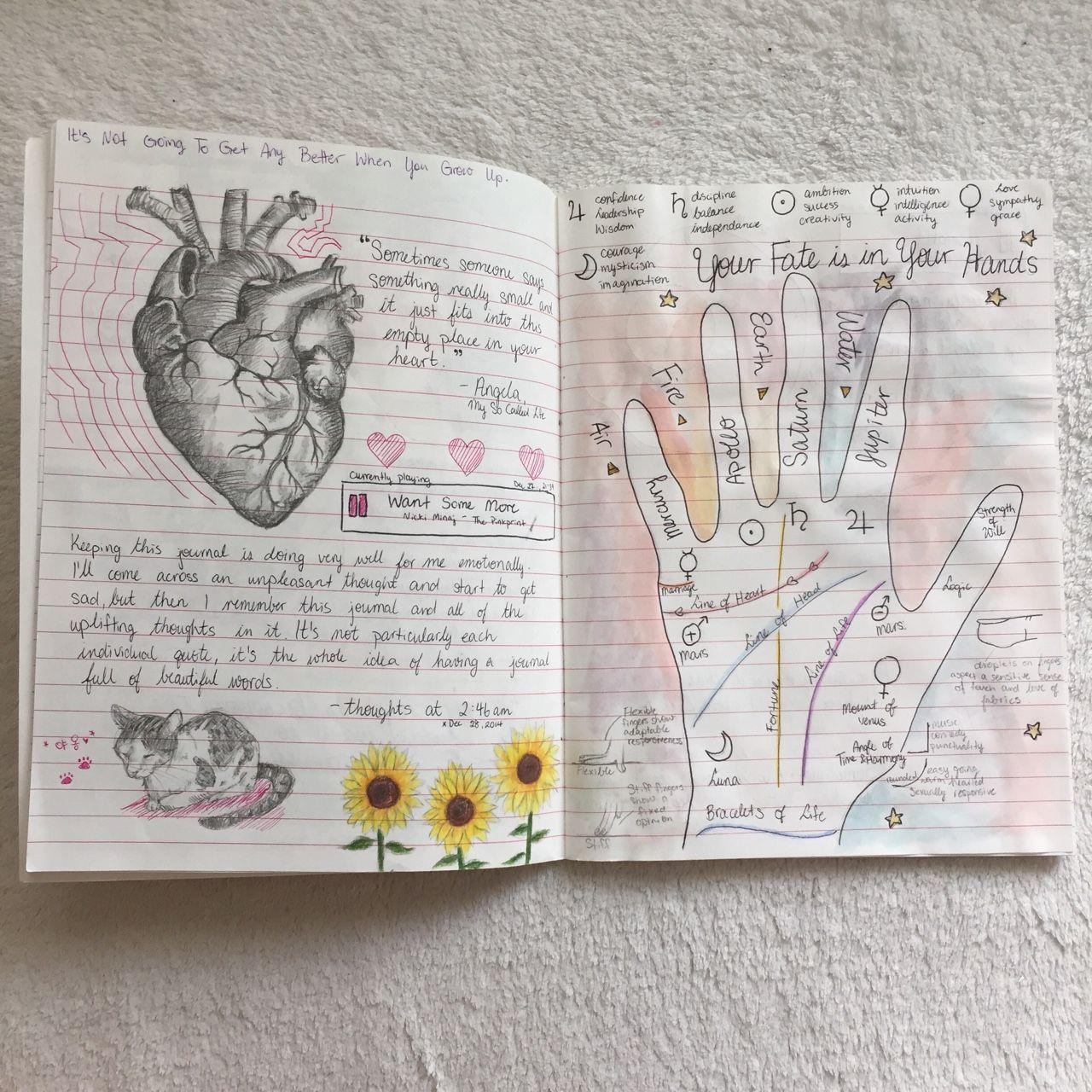 Aesthetic journals pinterest journaling doodle for Minimal art journal