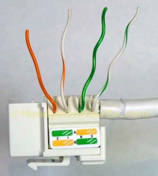 Rj45 Jack Wiring | Diagram | Wire, Cable, Home network Rj Jack Wiring Diagram on