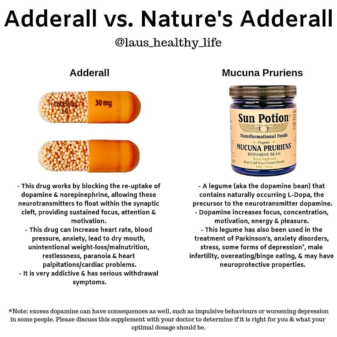 Take this instead of Adderall to improve focus