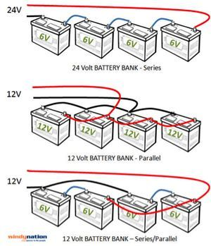 How to hook up Solar Panels (with battery bank) - simple 'detailed  Volt Battery Charger Wiring Diagram on