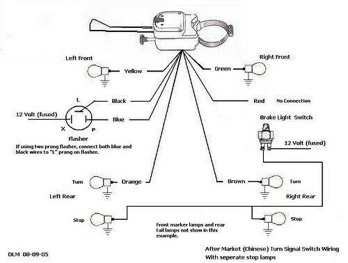 Turn Signal Wire Diagram Automotive Repair Diagram ...