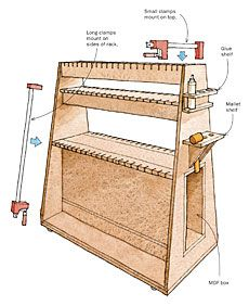 Efficient glue ups with a rolling clamp rack fine for Rolling lumber cart plans