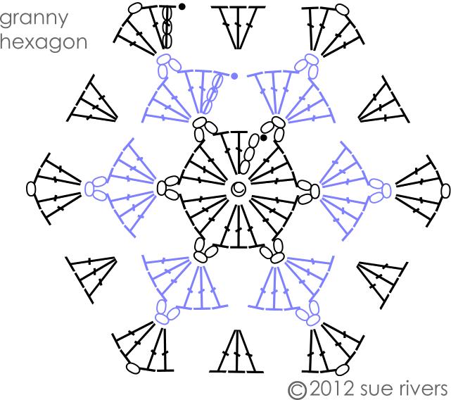 tejiendo-juntos - focilabdás ágytakaró mintája | ideas | Pinterest ...