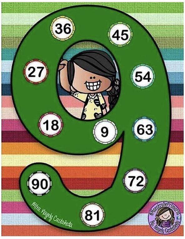 سهلي على طفلك حفظ جدول الضرب بطريقة محببة جدول ضرب العدد 9 Kids Math Worksheets Math For Kids Kindergarten Math Worksheets
