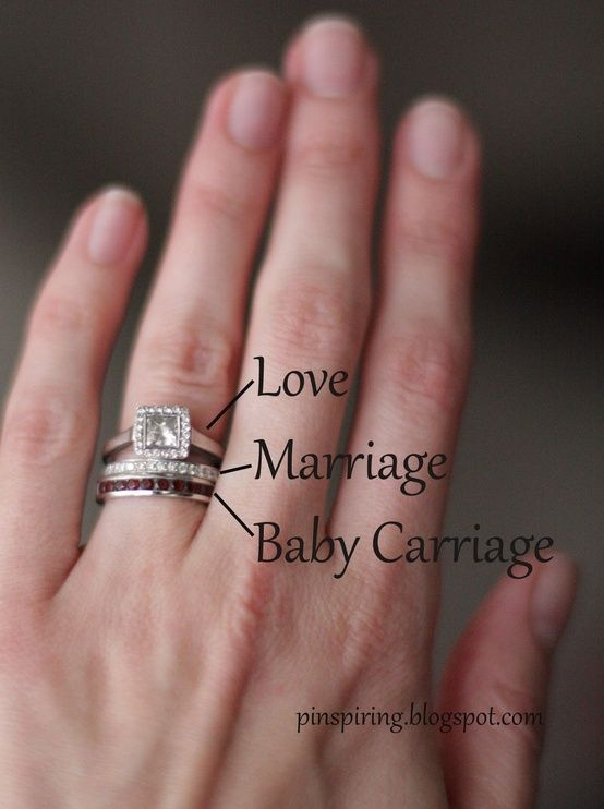 a band with babys birthstone to wear under your wedding band - How To Wear Your Wedding Ring