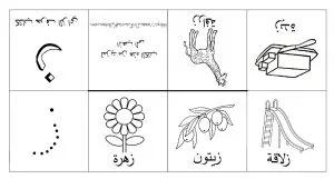 كتب الحروف الأبجدية العربية مطبخ دكتورة لورا Alphabet Book Arabic Alphabet Arabic Alphabet For Kids