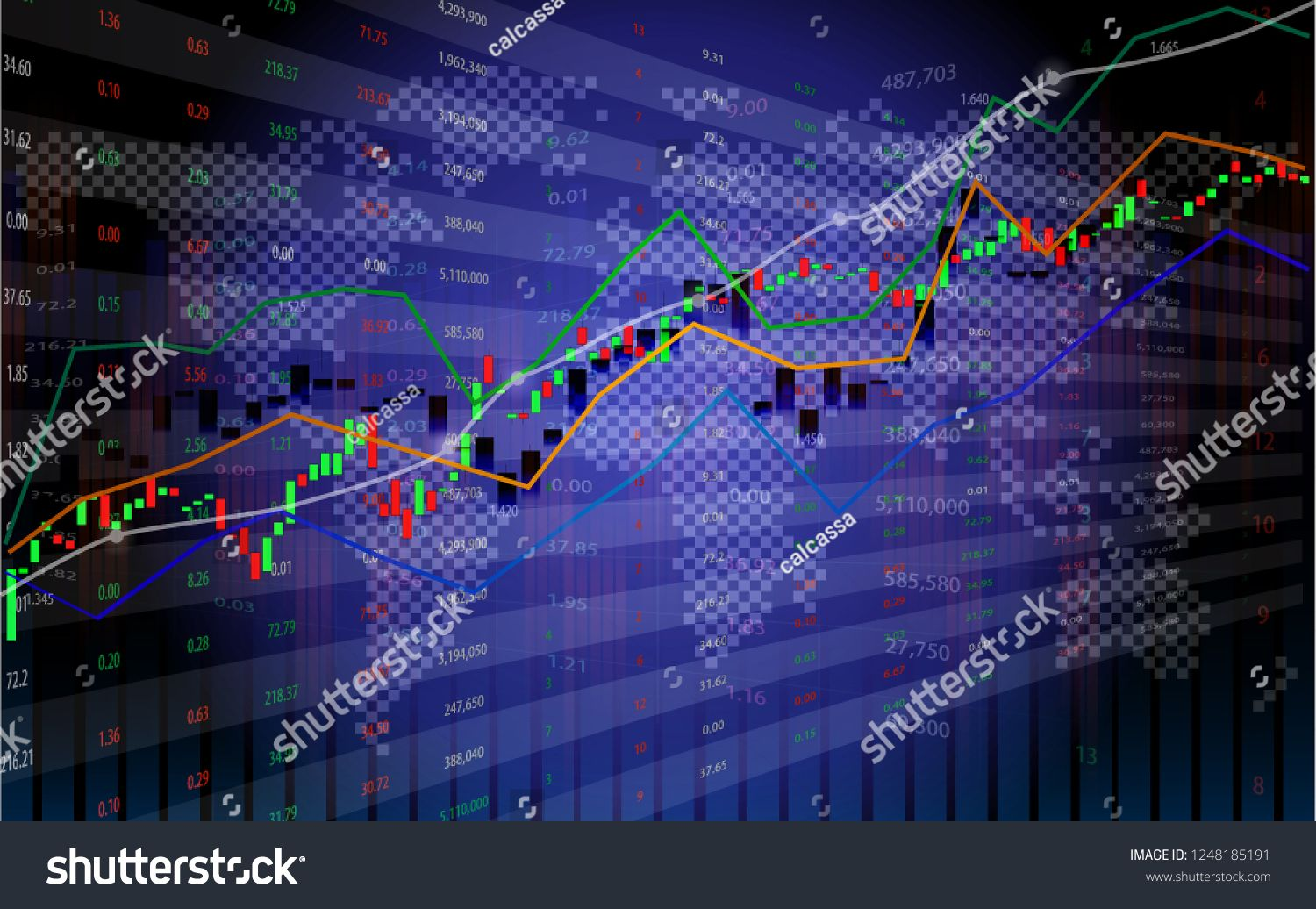 Stock Market Or Forex Trading Chart With Indicator On World Map Background For Financial Concepttrading Chart Forex Trading Charts Stock Market Map Background