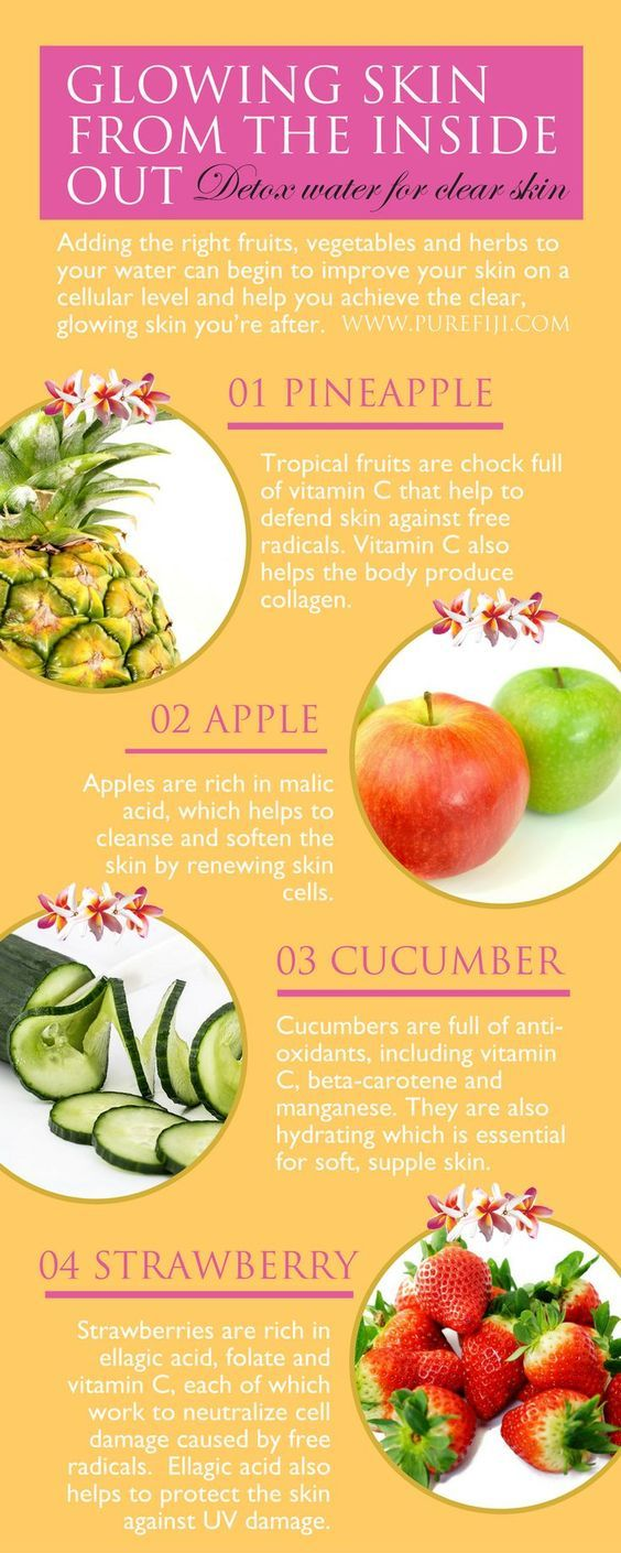 dietary tips for glowing skin