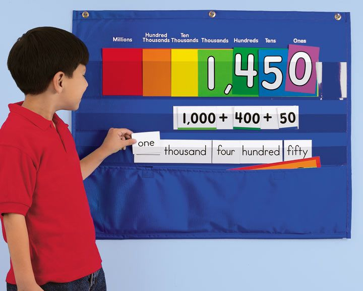 Place value pocket chart kit teaching pinterest place values