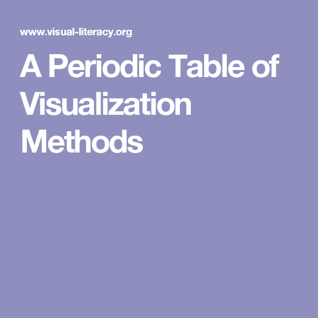 A Periodic Table Of Visualization Methods Graphic Design