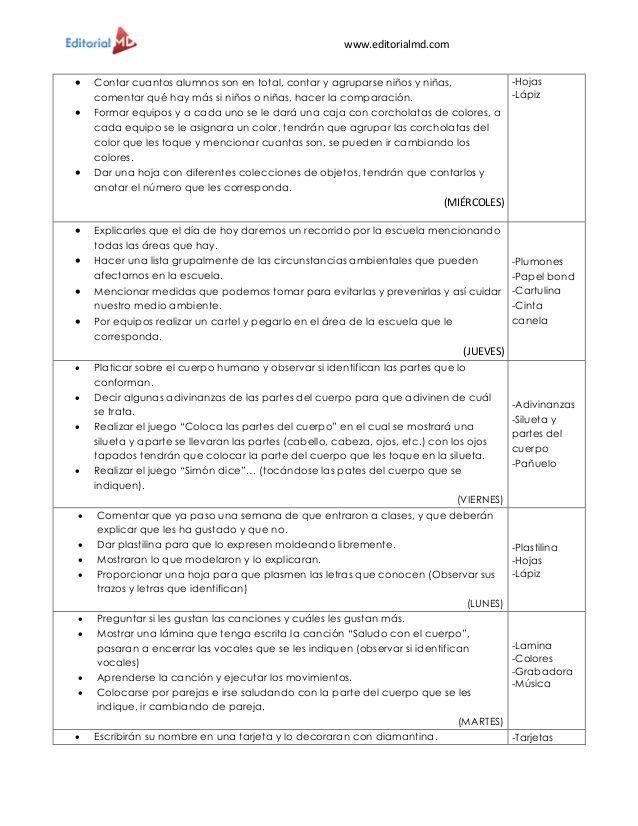 Ejemplo Planeaciones De Preescolar Md Homeshool Kids School How To Plan